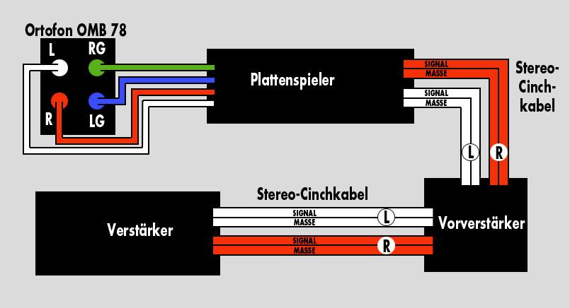 Druckerfreundlich - Grammophon und Schellackplatten Portal 78rpm