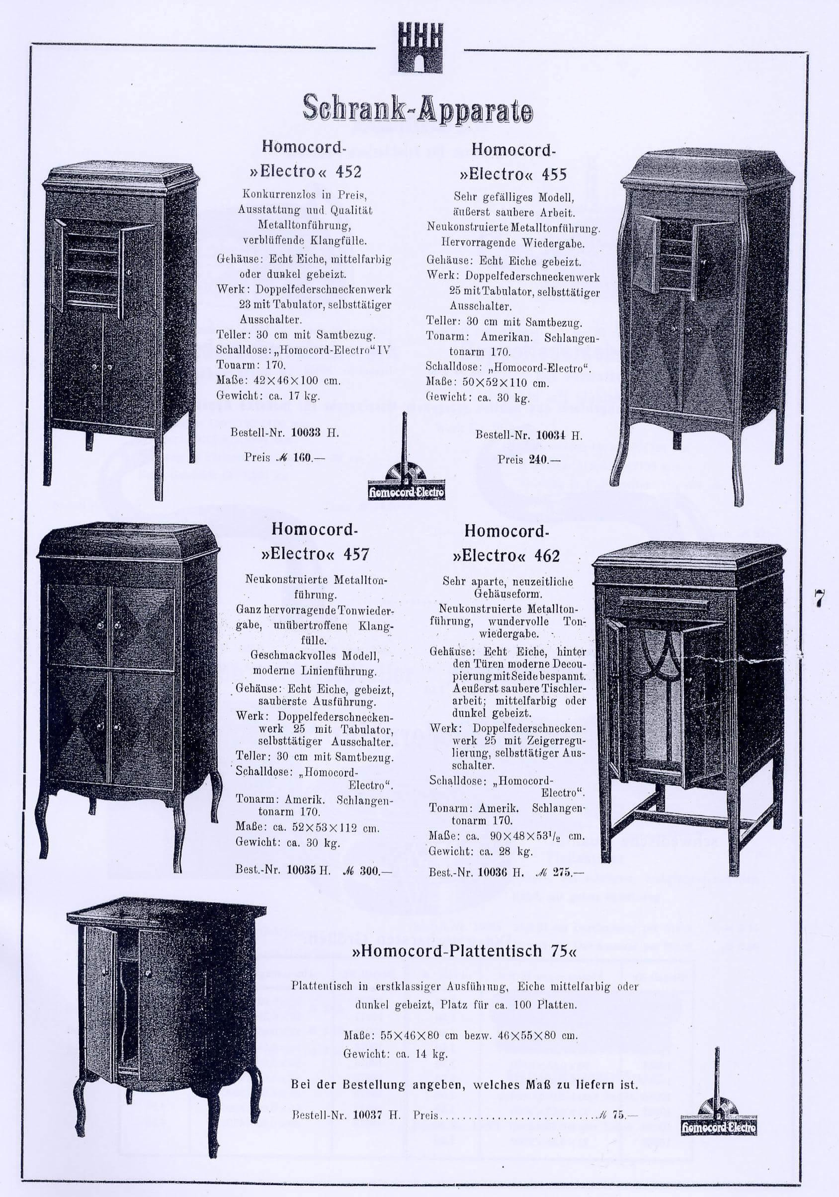 100% Wahr Polyphon Grammophon Mit Handkurbel Und Ca Antiquitäten & Kunst 60 Nadeln Von Herold Ungleiche Leistung